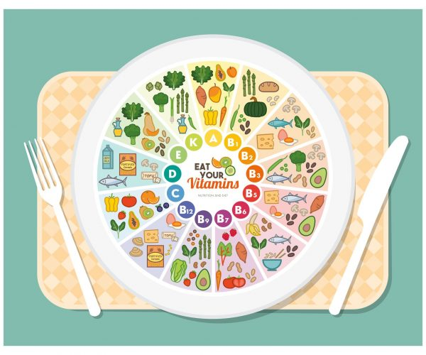 Comment détecter des carences nutritionnelles ?